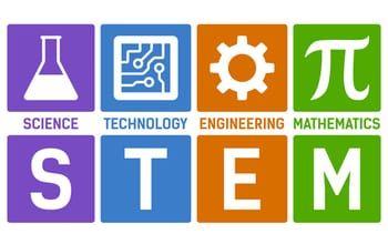STEM: Science, Technology, Engineering, and Math