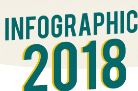 Infographic 2018 Header