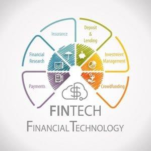 Fintech: Financial Technology