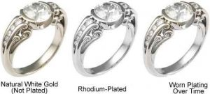 Effect of rhodium electroplating white gold