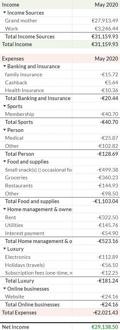 Savings Rate May 2020
