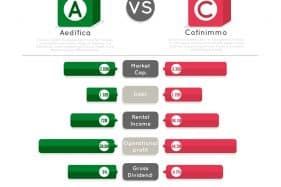 Aedifica Vs Cofinimmo: A Comprehensive Comparison