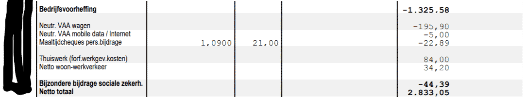 Final tax gives my net salary