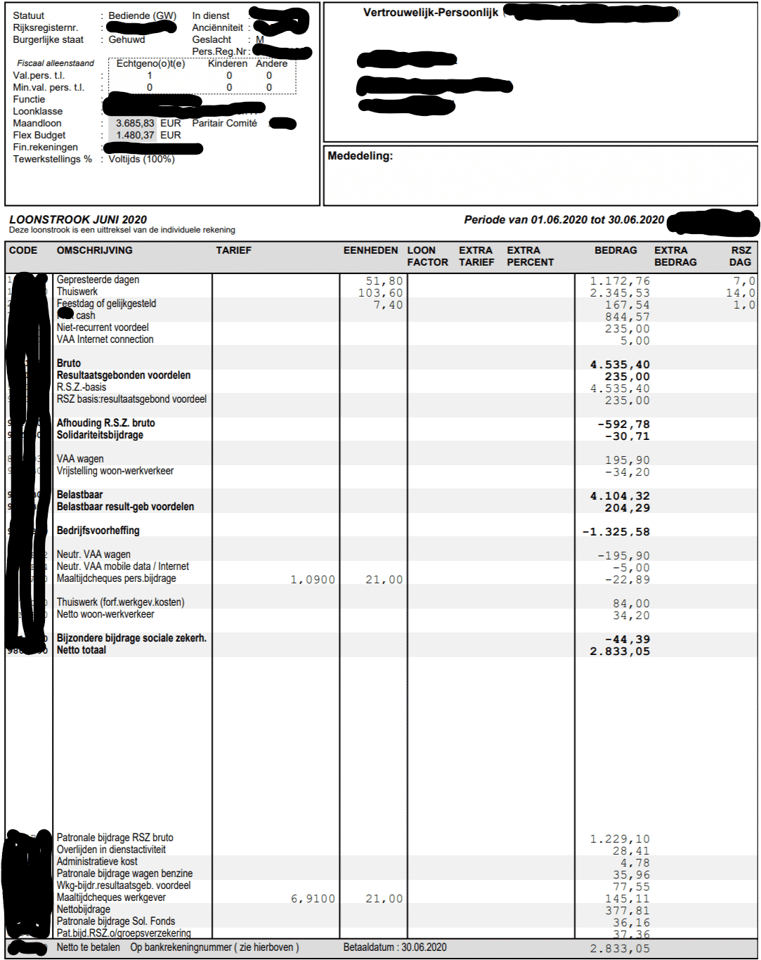 My full pay slip