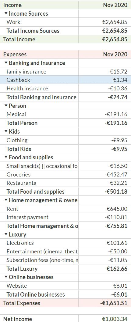 Savings Rate November 2020