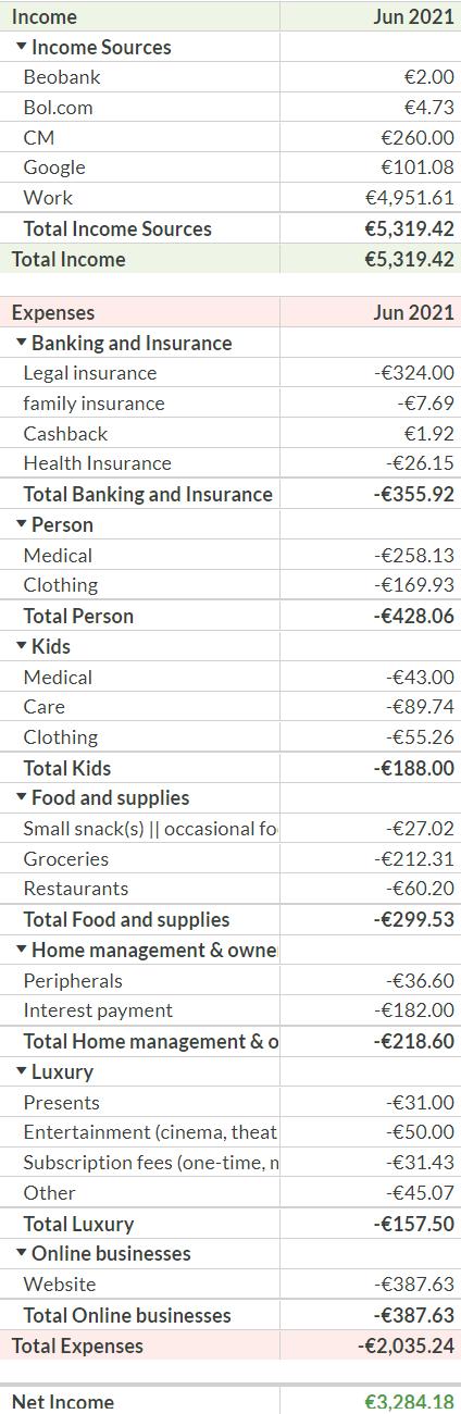 Savings Rate June 2021